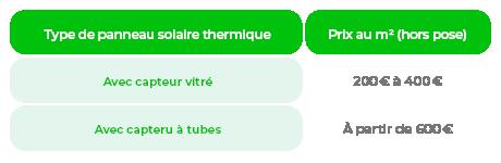 Prix panneau solaire thermique
